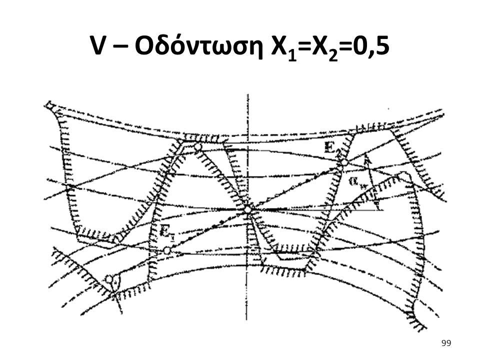 V – Οδόντωση Χ 1 =Χ 2 =0,5 99