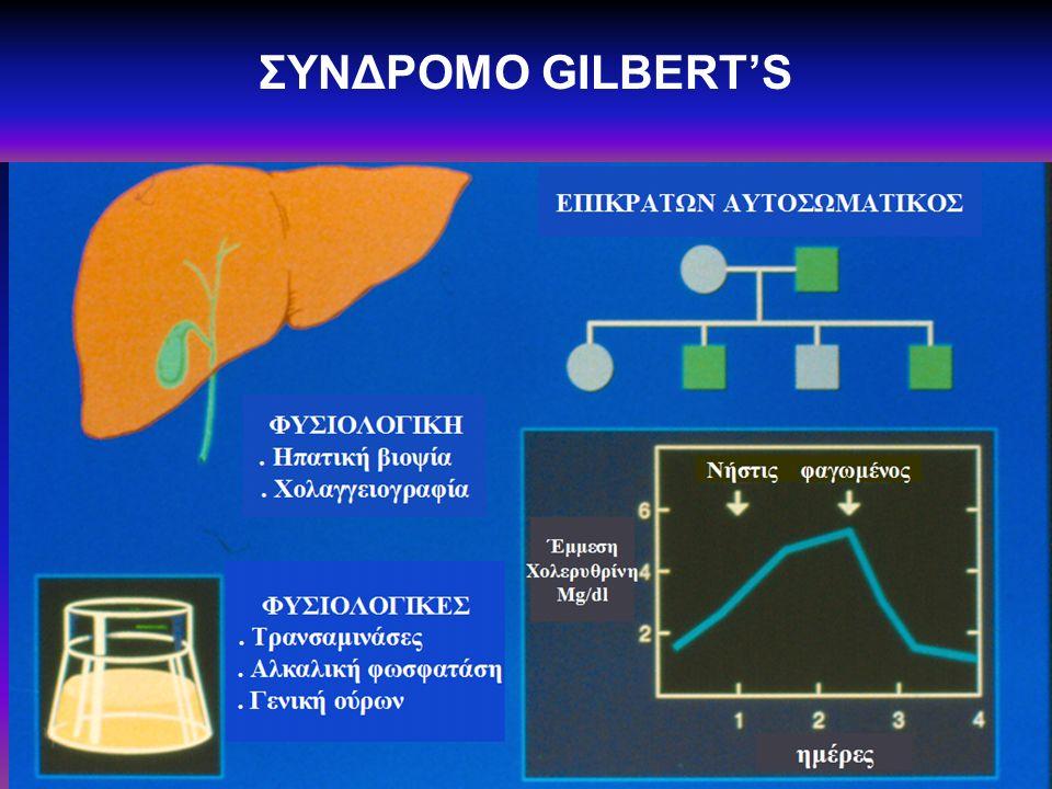 Κολποειδές Χολερυθρίνη Ενδοπλασματικό δίκτυο Χολερυθρίνη + Ligandin ή Γλουταθειόνη S-τρανσφεράση γλυκουρονυλτρανσφεράση Μονογλυκουρονίδιο χολερυθρίνης Διγλυκουρονίδιο χολερυθρίνης Χοληφόρο τριχοειδές Ο - Τύπος Ι ↓ - Τύπος ΙΙ ΣΥΝΔΡΟΜΟ CRIGLER-NAJJAR ΤΥΠΟΣ Ι & ΙΙ