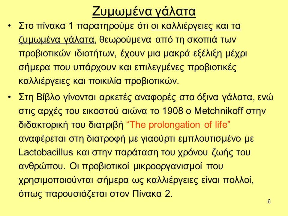 17 Ο Κρητικός ξινόχοντρος http://tastefull.files.wordpress.com/2009/03/e2.jpg