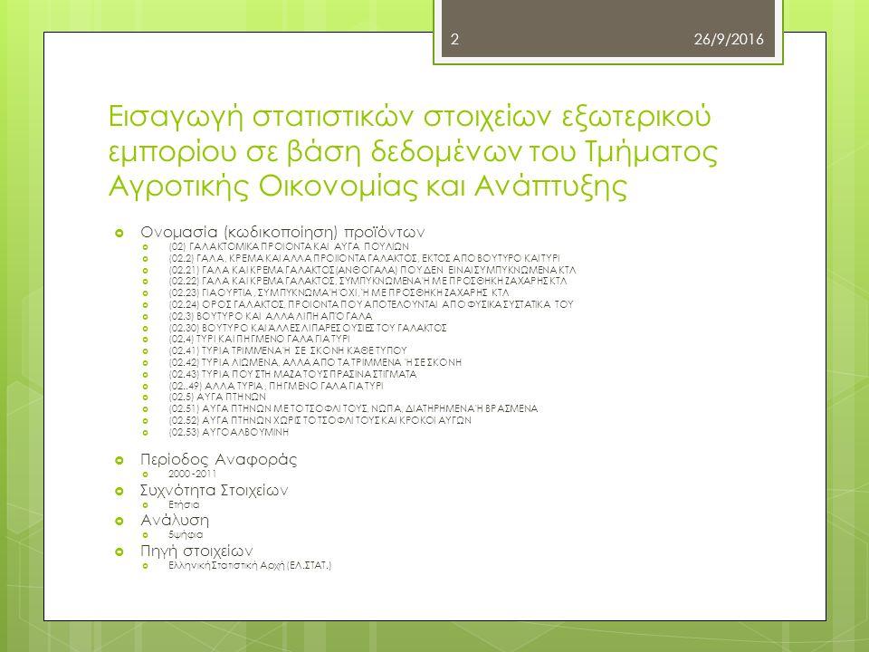 Εισαγωγή στατιστικών στοιχείων εξωτερικού εμπορίου σε βάση δεδομένων του Τμήματος Αγροτικής Οικονομίας και Ανάπτυξης  Ονομασία (κωδικοποίηση) προϊόντ