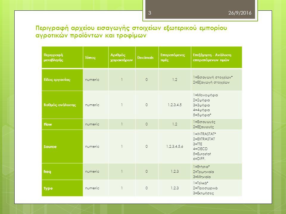 Περιγραφή αρχείου εισαγωγής στοιχείων εξωτερικού εμπορίου αγροτικών προϊόντων και τροφίμων Περιγραφή μεταβλητής Τύπος Αριθμός χαρακτήρων Decimals Επιτ