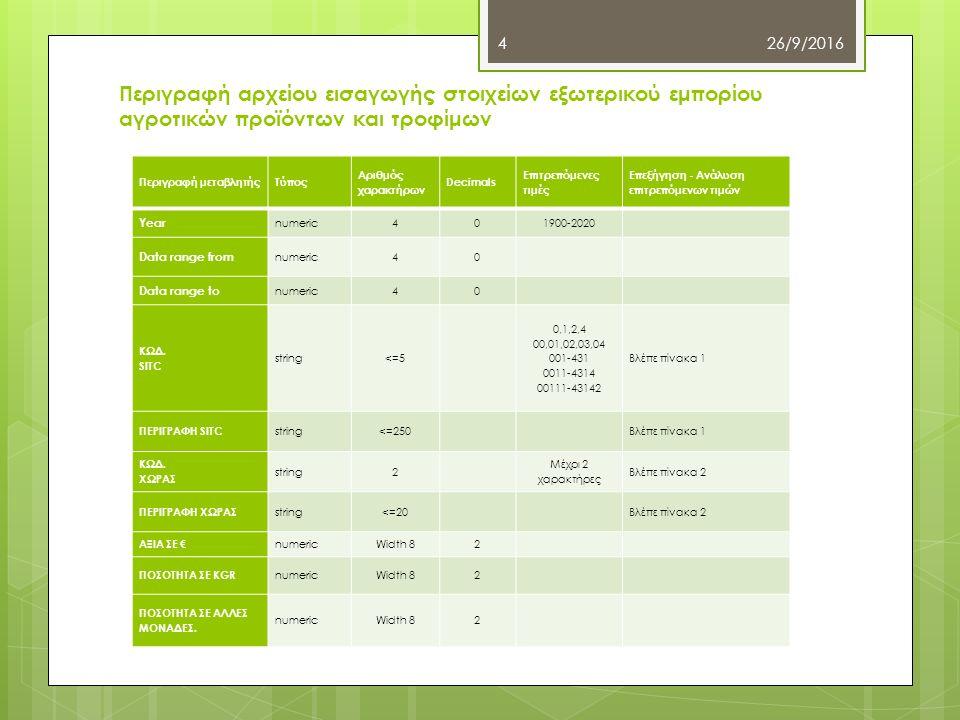 Περιγραφή αρχείου εισαγωγής στοιχείων εξωτερικού εμπορίου αγροτικών προϊόντων και τροφίμων Περιγραφή μεταβλητήςΤύπος Αριθμός χαρακτήρων Decimals Επιτρ