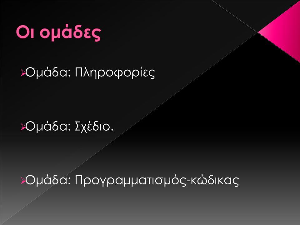  Ομάδα: Πληροφορίες  Ομάδα: Σχέδιο.  Ομάδα: Προγραμματισμός-κώδικας