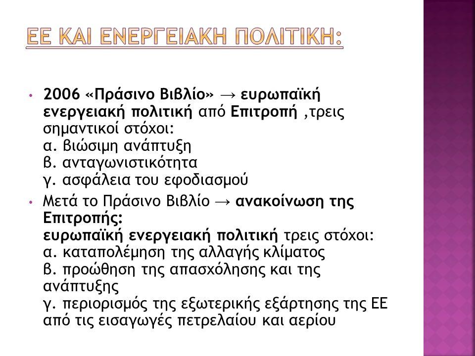  συμβουλευτική επιτροπή: «Ευρωπαϊκό φόρουμ ενέργειας και μεταφορών» → α.