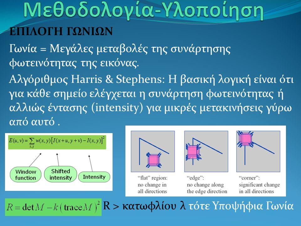 ΕΠΙΛΟΓΗ ΓΩΝΙΩΝ Γωνία = Μεγάλες μεταβολές της συνάρτησης φωτεινότητας της εικόνας. Αλγόριθμος Harris & Stephens: Η βασική λογική είναι ότι για κάθε σημ