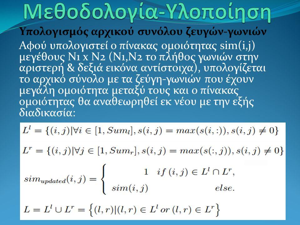 Υπολογισμός αρχικού συνόλου ζευγών-γωνιών Αφού υπολογιστεί ο πίνακας ομοιότητας sim(i,j) μεγέθους N1 x N2 (N1,N2 το πλήθος γωνιών στην αριστερή & δεξι