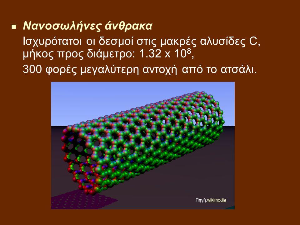 Νανοσωλήνες άνθρακα Ισχυρότατοι οι δεσμοί στις μακρές αλυσίδες C, μήκος προς διάμετρο: 1.32 x 10 8, 300 φορές μεγαλύτερη αντοχή από το ατσάλι.