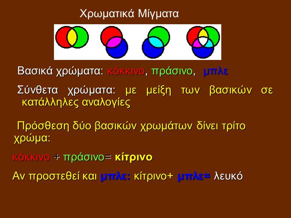 Χρωματικά Μίγματα Βασικά χρώματα: κόκκινο, πράσινο, μπλε Βασικά χρώματα: κόκκινο, πράσινο, μπλε Σύνθετα χρώματα: με μείξη των βασικών σε κατάλληλες αναλογίες Σύνθετα χρώματα: με μείξη των βασικών σε κατάλληλες αναλογίες Πρόσθεση δύο βασικών χρωμάτων δίνει τρίτο χρώμα: Πρόσθεση δύο βασικών χρωμάτων δίνει τρίτο χρώμα: κόκκινο + πράσινο= κίτρινο κόκκινο + πράσινο= κίτρινο Αν προστεθεί και μπλε: κίτρινο+ μπλε= λευκό Αν προστεθεί και μπλε: κίτρινο+ μπλε= λευκό