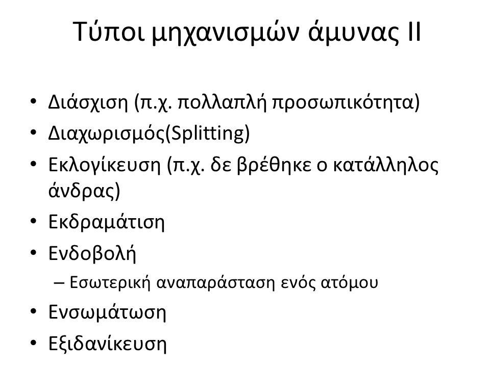 Τύποι μηχανισμών άμυνας ΙΙ Διάσχιση (π.χ. πολλαπλή προσωπικότητα) Διαχωρισμός(Splitting) Εκλογίκευση (π.χ. δε βρέθηκε ο κατάλληλος άνδρας) Εκδραμάτιση