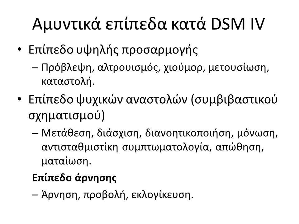 Αμυντικά επίπεδα κατά DSM IV Επίπεδο υψηλής προσαρμογής – Πρόβλεψη, αλτρουισμός, χιούμορ, μετουσίωση, καταστολή. Επίπεδο ψυχικών αναστολών (συμβιβαστι