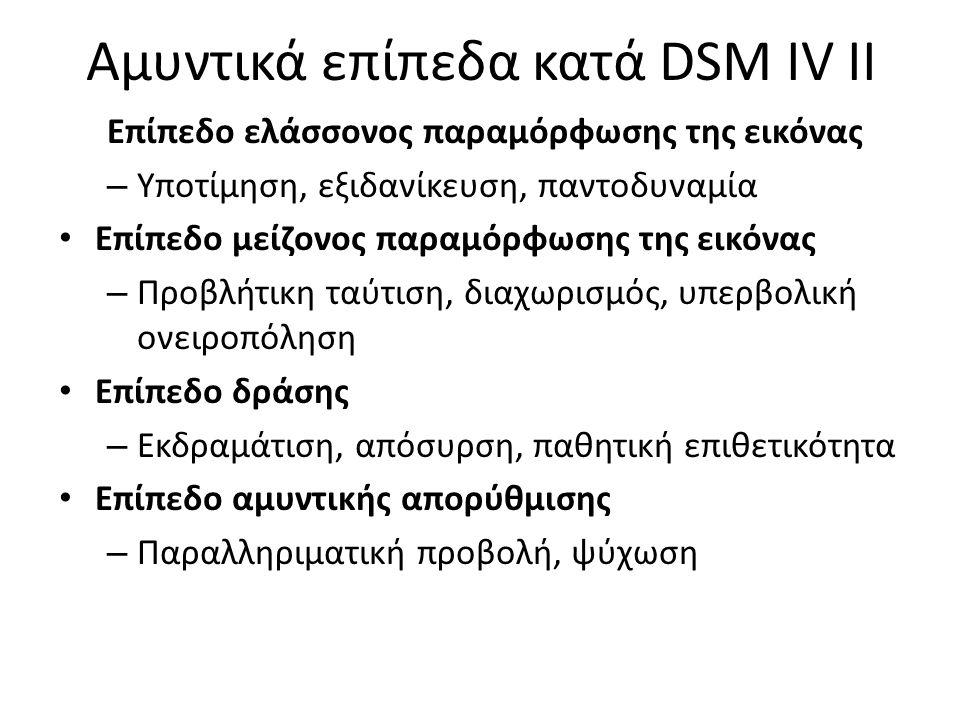 Αμυντικά επίπεδα κατά DSM IV ΙΙ Επίπεδο ελάσσονος παραμόρφωσης της εικόνας – Υποτίμηση, εξιδανίκευση, παντοδυναμία Επίπεδο μείζονος παραμόρφωσης της ε