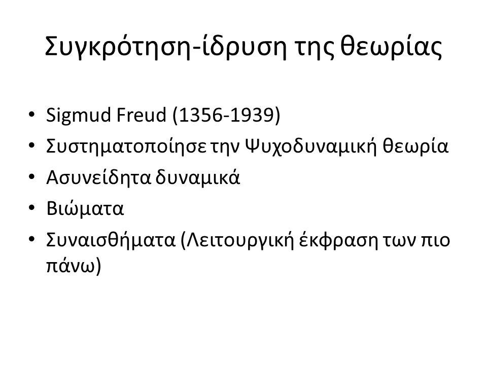 Συγκρότηση-ίδρυση της θεωρίας Sigmud Freud (1356-1939) Συστηματοποίησε την Ψυχοδυναμική θεωρία Ασυνείδητα δυναμικά Βιώματα Συναισθήματα (Λειτουργική έ