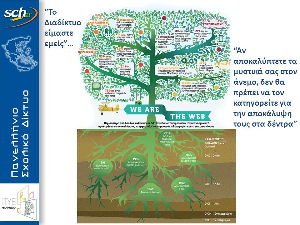 http://internet-safety.sch.gr Το Διαδίκτυο είμαστε εμείς … Αν αποκαλύπτετε τα μυστικά σας στον άνεμο, δεν θα πρέπει να τον κατηγορείτε για την αποκάλυψη τους στα δέντρα