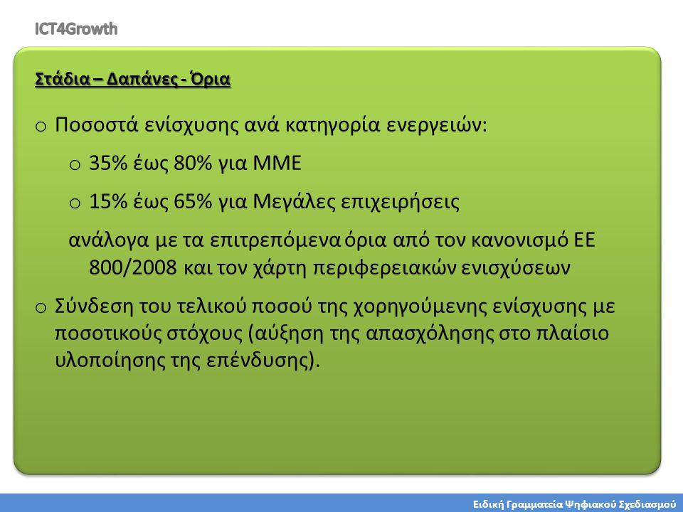 Ειδική Γραμματεία Ψηφιακού Σχεδιασμού Στάδια – Δαπάνες - Όρια o Ποσοστά ενίσχυσης ανά κατηγορία ενεργειών: o 35% έως 80% για ΜΜΕ o 15% έως 65% για Μεγάλες επιχειρήσεις ανάλογα με τα επιτρεπόμενα όρια από τον κανονισμό ΕΕ 800/2008 και τον χάρτη περιφερειακών ενισχύσεων o Σύνδεση του τελικού ποσού της χορηγούμενης ενίσχυσης με ποσοτικούς στόχους (αύξηση της απασχόλησης στο πλαίσιο υλοποίησης της επένδυσης).