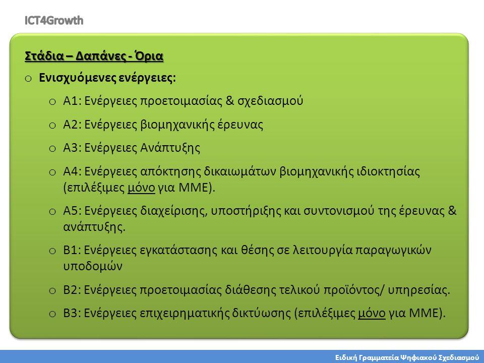 Ειδική Γραμματεία Ψηφιακού Σχεδιασμού Στάδια – Δαπάνες - Όρια o Επιλέξιμες κατηγορίες δαπάνης (ανά κατηγορία ενέργειας) o δαπάνες προσωπικού που συμμετέχει στην διαδικασία έρευνας και ανάπτυξης, o δαπάνες προς εξωτερικούς συνεργάτες (ερευνητές, εμπειρογνώμονες) o απόσβεσης εξοπλισμού που χρησιμοποιείται για την έρευνα και ανάπτυξη o δαπάνες μεταφοράς/ αγοράς τεχνογνωσίας o δαπάνες προμήθειας ενσώματων και ασώματων στοιχείων ενεργητικού o δαπάνες επιχειρηματικής δικτύωσης