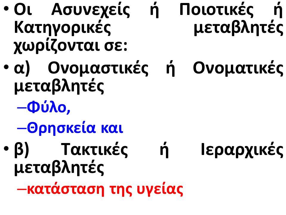 Ονομαστικές ή Κατηγορικές μεταβλητές ονομάζονται εκείνες οι μεταβλητές που τα στοιχεία τους είναι ονόματα / Κατηγορίες και άρα δεν υπάρχουν οι έννοιες μικρότερο και μεγαλύτερο .