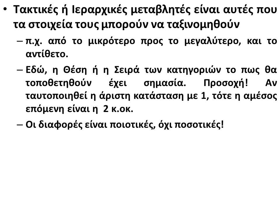Αναλογία Πληθυσμού Η αναλογία πληθυσμού, p, είναι η αναλογία των ατόμων στον πληθυσμό που έχουν κάποιο συγκεκριμένο χαρακτηριστικό – κατηγορική μεταβλητή, – για παράδειγμα, η αναλογία των χρηστών Internet στον ελληνικό πληθυσμό, – η αναλογία των φοιτητών του Πανεπιστημίου Μακεδονίας που κατάγονται από την Κοζάνη, κλπ.