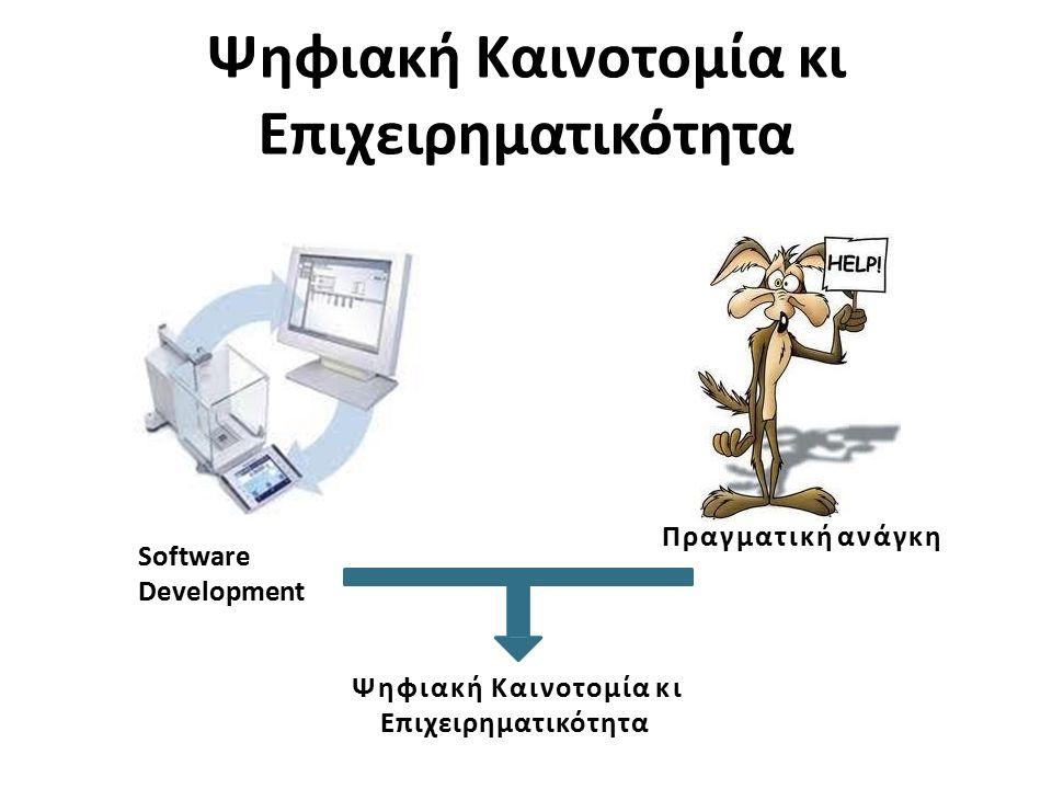 Ψηφιακή Καινοτομία κι Επιχειρηματικότητα Software Development Πραγματική ανάγκη Ψηφιακή Καινοτομία κι Επιχειρηματικότητα