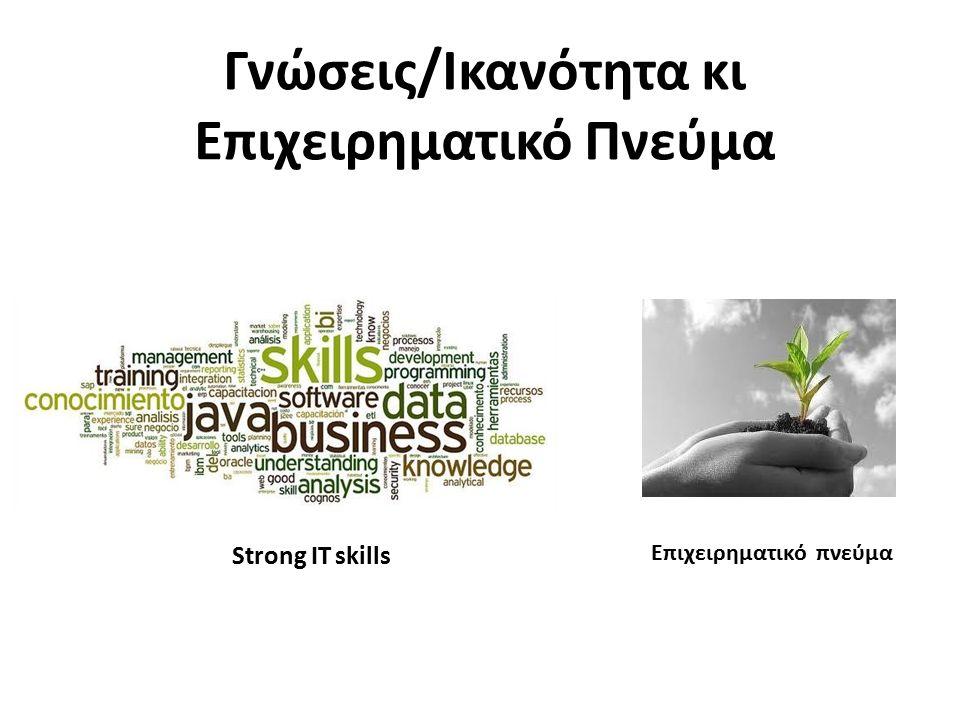 Γνώσεις/Ικανότητα κι Επιχειρηματικό Πνεύμα Strong IT skills Επιχειρηματικό πνεύμα