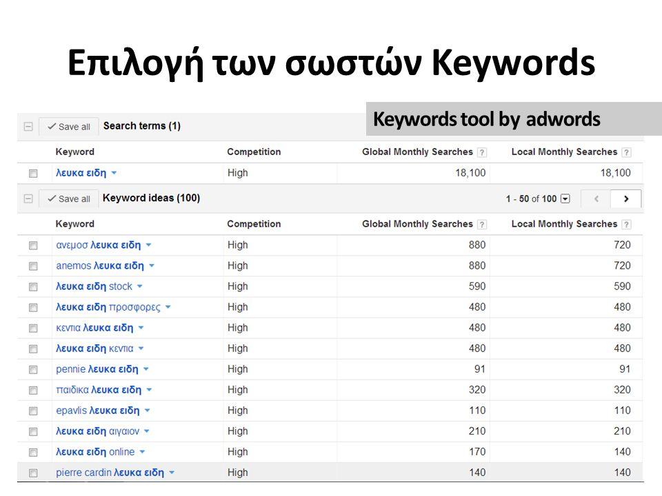 Keywords tool by adwords Επιλογή των σωστών Keywords