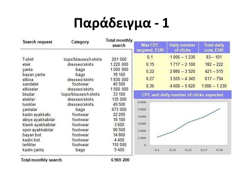 Παράδειγμα - 1