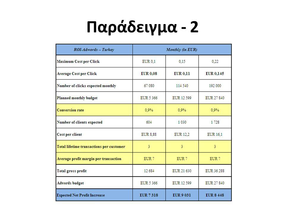 Παράδειγμα - 2