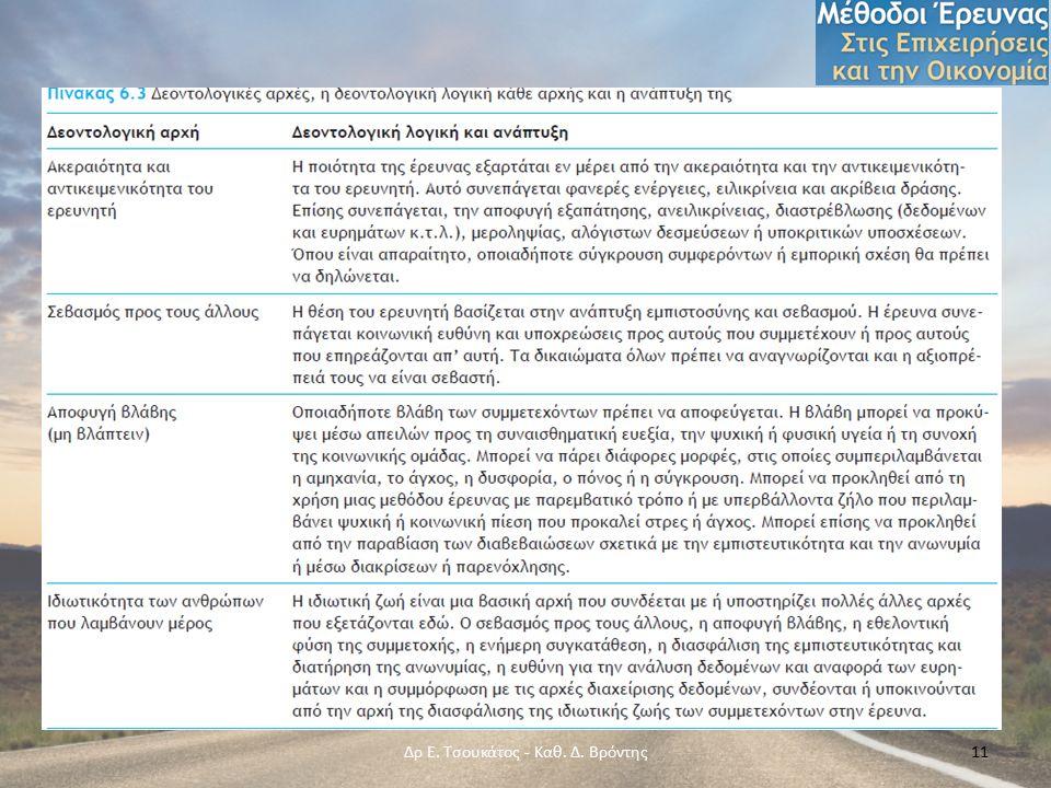 Φύση του ερευνητικού σχεδιασμού Δρ Ε. Τσουκάτος - Καθ. Δ. Βρόντης11