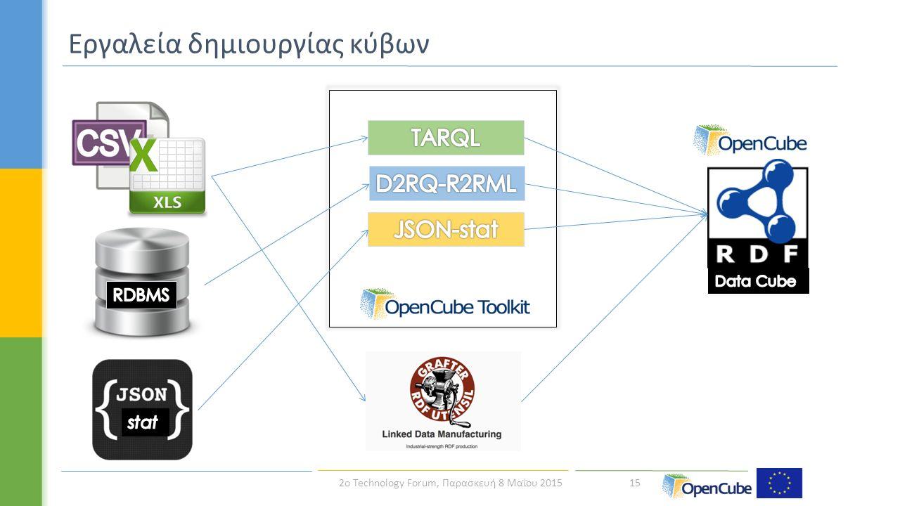 15 Εργαλεία δημιουργίας κύβων 2ο Technology Forum, Παρασκευή 8 Μαΐου 2015