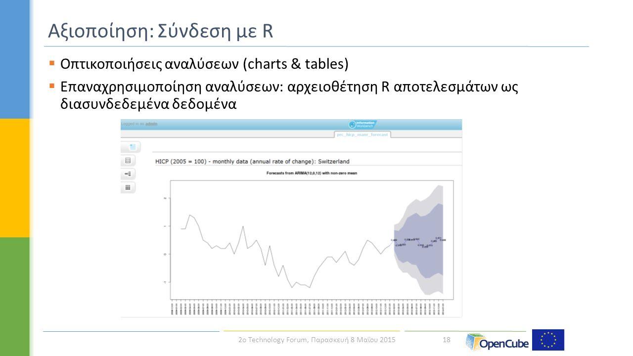  Οπτικοποιήσεις αναλύσεων (charts & tables)  Επαναχρησιμοποίηση αναλύσεων: αρχειοθέτηση R αποτελεσμάτων ως διασυνδεδεμένα δεδομένα 18 Αξιοποίηση: Σύνδεση με R 2ο Technology Forum, Παρασκευή 8 Μαΐου 2015