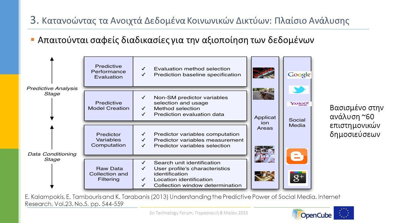 3.Κατανοώντας τα Ανοιχτά Δεδομένα Κοινωνικών Δικτύων: Πλαίσιο Ανάλυσης E.