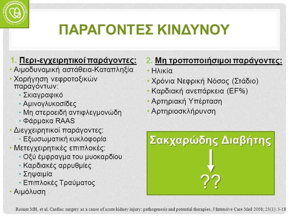 ΠΑΡΑΓΟΝΤΕΣ ΚΙΝΔΥΝΟΥ 1.Περι-εγχειρητικοί παράγοντες: Αιμοδυναμική αστάθεια-Καταπληξία Χορήγηση νεφροτοξικών παραγόντων: Σκιαγραφικό Αμινογλυκοσίδες Μη στεροειδή αντιφλεγμονώδη Φάρμακα RAAS Διεγχειρητικοί παράγοντες: Εξωσωματική κυκλοφορία Μετεγχειρητικές επιπλοκές: Οξύ έμφραγμα του μυοκαρδίου Καρδιακές αρρυθμίες Σηψαιμία Επιπλοκές Τραύματος Αιμόλυση Rosner MH, et al.