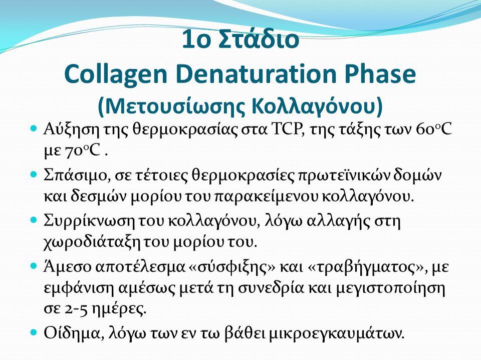 1ο Στάδιο Collagen Denaturation Phase (Μετουσίωσης Κολλαγόνου) Αύξηση της θερμοκρασίας στα TCP, της τάξης των 60 ο C με 70 ο C.