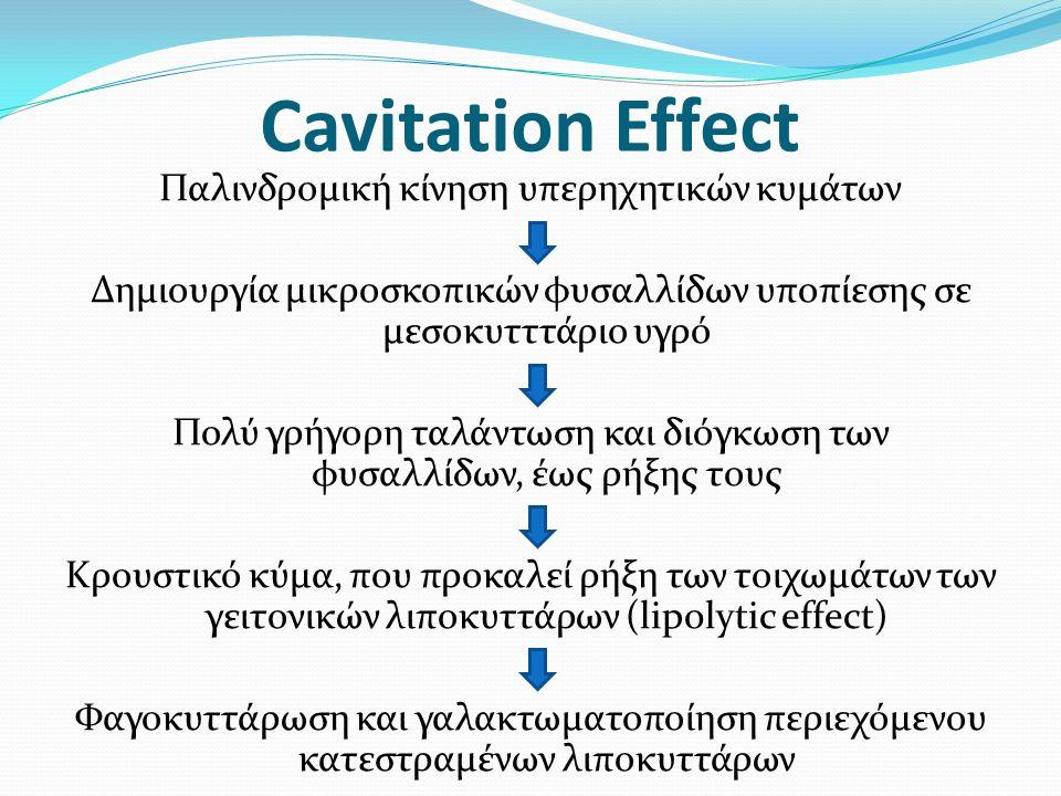 Cavitation Effect Παλινδρομική κίνηση υπερηχητικών κυμάτων Δημιουργία μικροσκοπικών φυσαλλίδων υποπίεσης σε μεσοκυτττάριο υγρό Πολύ γρήγορη ταλάντωση και διόγκωση των φυσαλλίδων, έως ρήξης τους Κρουστικό κύμα, που προκαλεί ρήξη των τοιχωμάτων των γειτονικών λιποκυττάρων (lipolytic effect) Φαγοκυττάρωση και γαλακτωματοποίηση περιεχόμενου κατεστραμένων λιποκυττάρων