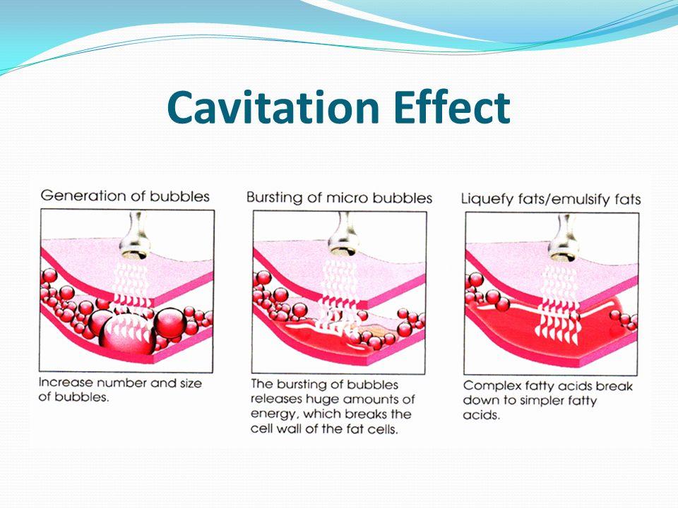 Αποβολή των κατάλοιπων της καταστροφής των λιποκυττάρων μέσω συκωτιού και λεμφικού συστήματος – ούρων.