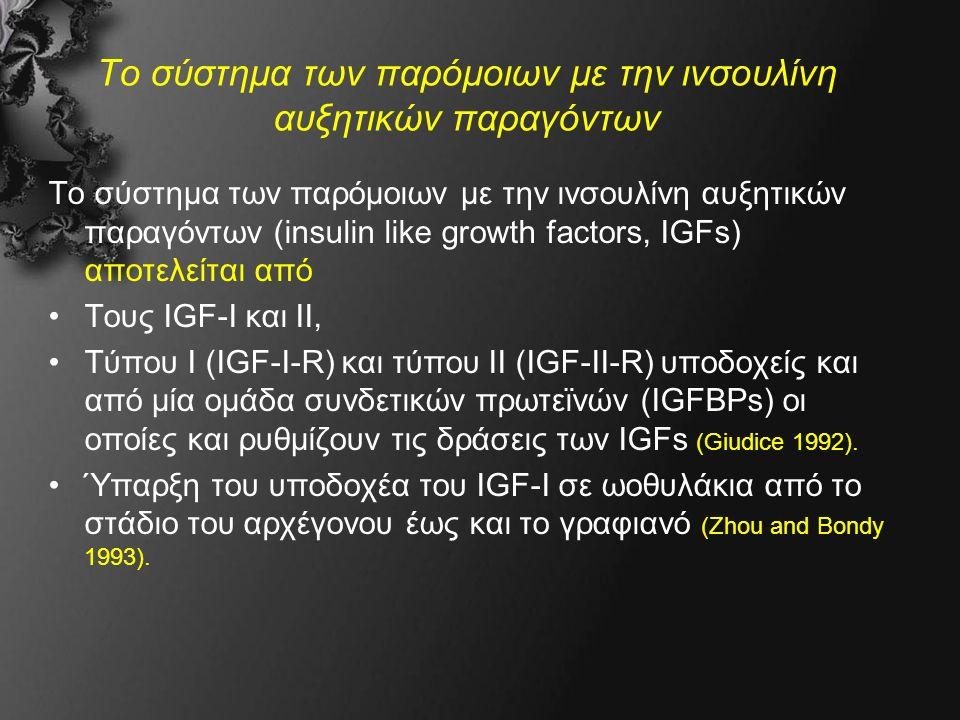 Το σύστημα των παρόμοιων με την ινσουλίνη αυξητικών παραγόντων Το σύστημα των παρόμοιων με την ινσουλίνη αυξητικών παραγόντων (insulin like growth factors, IGFs) αποτελείται από Τους IGF-I και ΙΙ, Τύπου Ι (IGF-I-R) και τύπου ΙΙ (IGF-II-R) υποδοχείς και από μία ομάδα συνδετικών πρωτεϊνών (IGFBPs) οι οποίες και ρυθμίζουν τις δράσεις των IGFs (Giudice 1992).