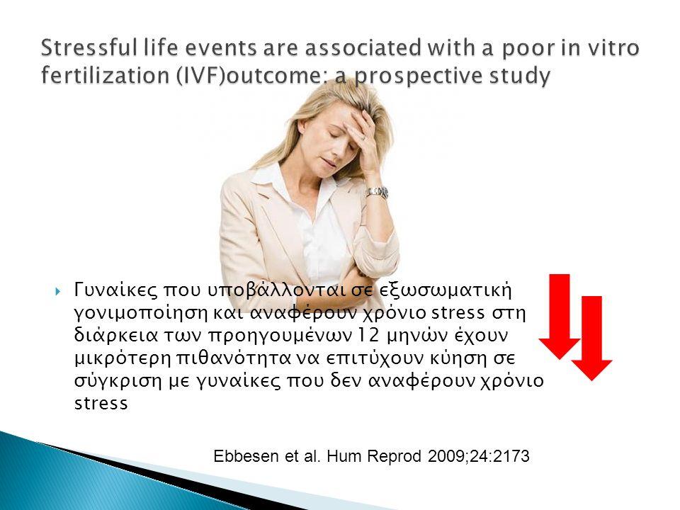  Γυναίκες που υποβάλλονται σε εξωσωματική γονιμοποίηση και αναφέρουν χρόνιο stress στη διάρκεια των προηγουμένων 12 μηνών έχουν μικρότερη πιθανότητα να επιτύχουν κύηση σε σύγκριση με γυναίκες που δεν αναφέρουν χρόνιο stress Ebbesen et al.
