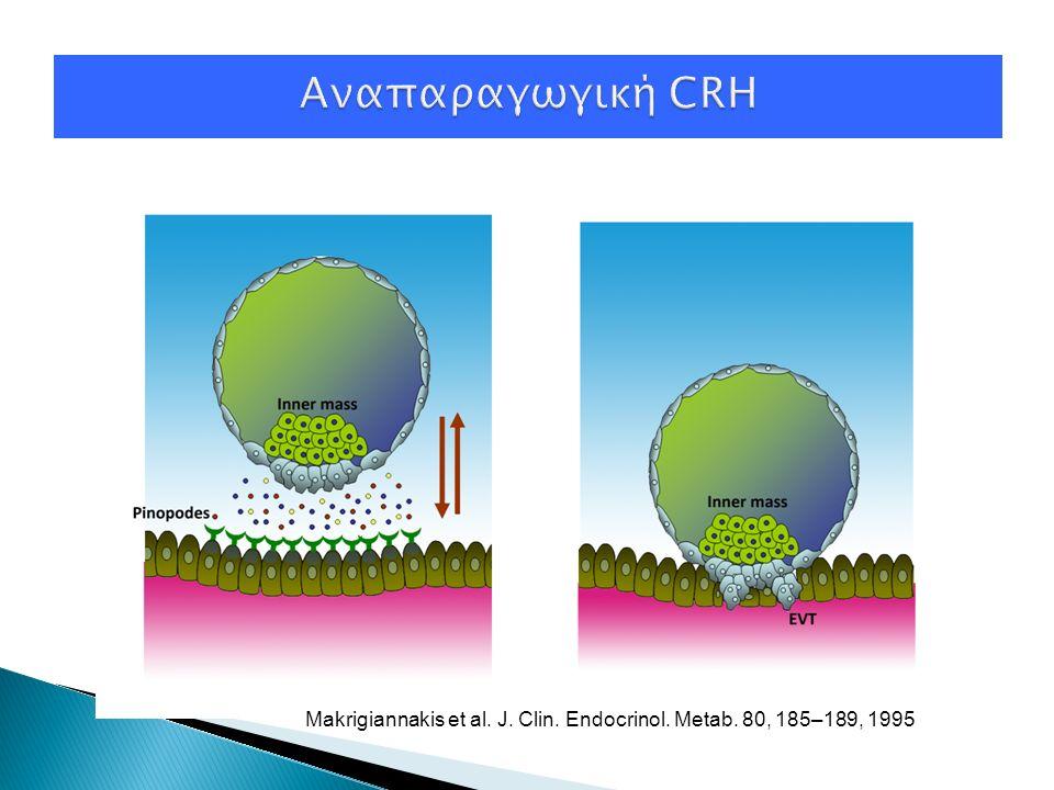 Makrigiannakis et al. J. Clin. Endocrinol. Metab. 80, 185–189, 1995