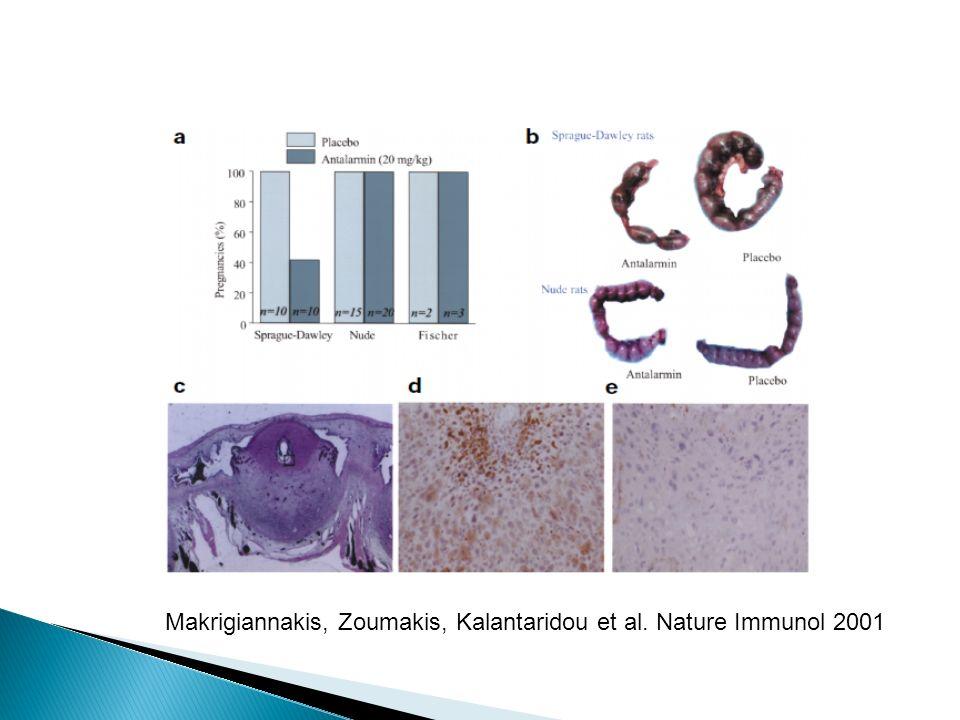Makrigiannakis, Zoumakis, Kalantaridou et al. Nature Immunol 2001