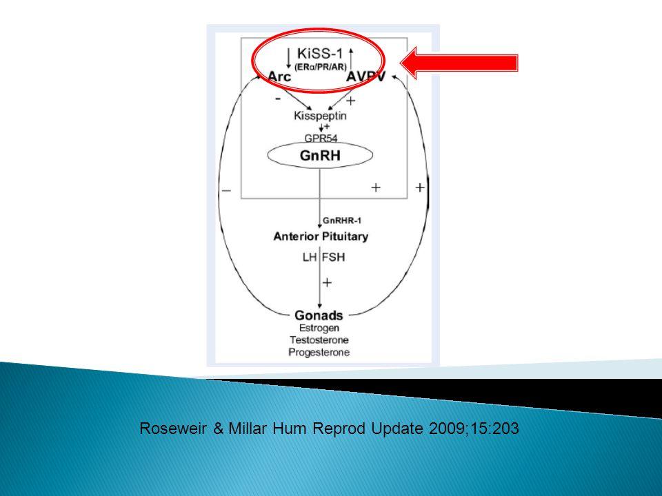 Roseweir & Millar Hum Reprod Update 2009;15:203