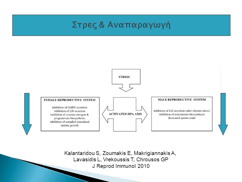 Kalantaridou S, Zoumakis E, Makrigiannakis A, Lavasidis L, Vrekoussis T, Chrousos GP J Reprod Immunol 2010