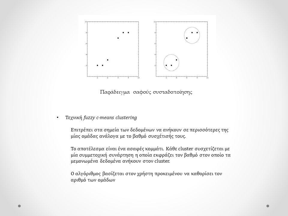 Τεχνική fuzzy c-means clustering Eπιτρέπει στα σημεία των δεδομένων να ανήκουν σε περισσότερες της μίας ομάδας ανάλογα με το βαθμό συσχέτισής τους. Το