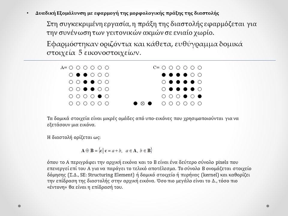 Δυαδική Εξομάλυνση με εφαρμογή της μορφολογικής πράξης της διαστολής Τα δομικά στοιχεία είναι μικρές ομάδες από υπο-εικόνες που χρησιμοποιούνται για να εξετάσουν μια εικόνα.