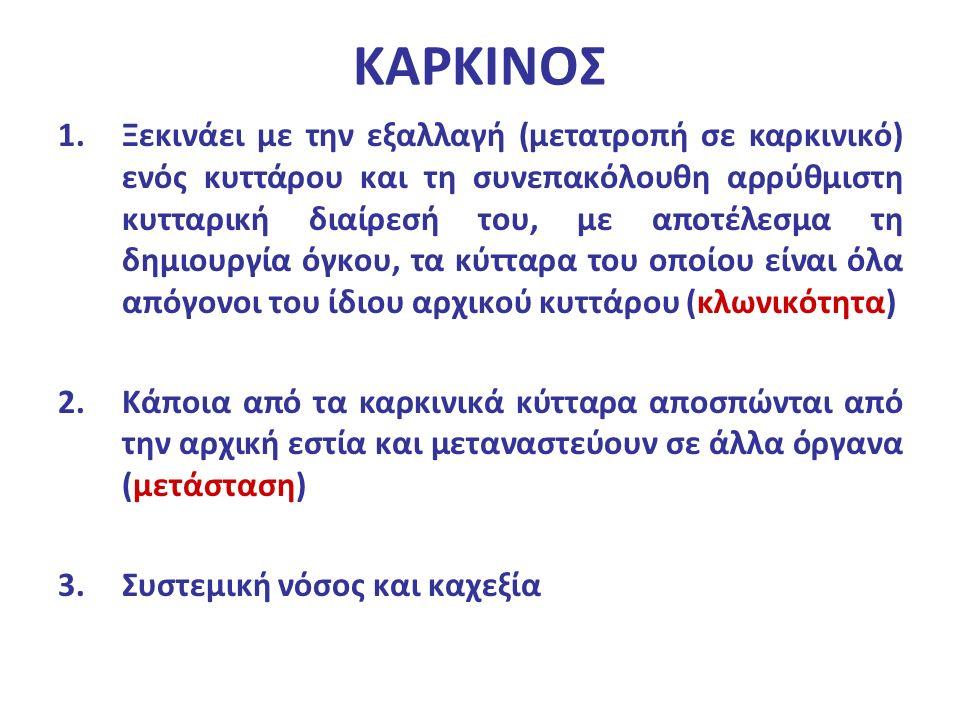 ΣΤΑΔΙΑ ΜΕΤΑΣΤΑΣΗΣ