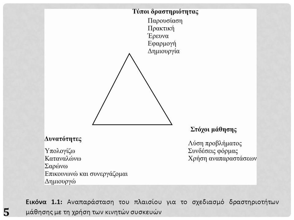 16 Οι τύποι της μαθησιακής δραστηριότητας Οι τύποι των δραστηριοτήτων μάθησης λειτουργούν ως εννοιολογικά εργαλεία σχεδιασμού για τους δασκάλους, αυτές αποτελούνται από μια σύντομη μεθοδολογία που μπορεί να χρησιμοποιηθεί τόσο για την κατασκευή όσο και για την περιγραφή σχεδίων για εμπειρίες μάθησης που βασίζονται στα προγράμματα σπουδών (σελ.