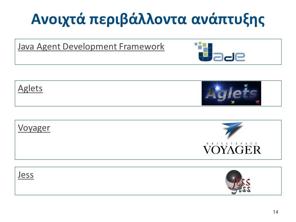 Ανοιχτά περιβάλλοντα ανάπτυξης Java Agent Development Framework 14 Aglets Voyager Jess