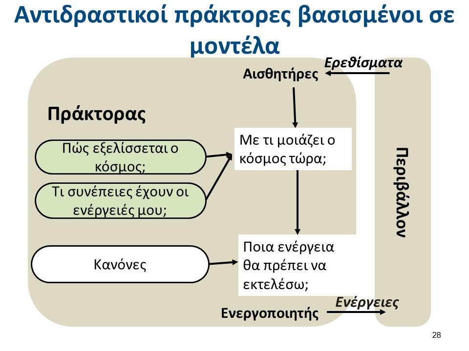 Αντιδραστικοί πράκτορες βασισμένοι σε μοντέλα 28 Περιβάλλον Πράκτορας What action should I do now Κανόνες Ενεργοποιητής Αισθητήρες Ποια ενέργεια θα πρ