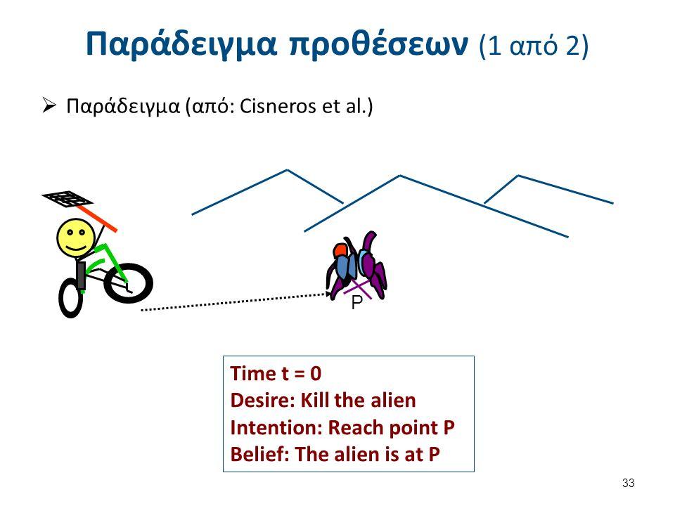 Παράδειγμα προθέσεων (1 από 2)  Παράδειγμα (από: Cisneros et al.) 33 P Time t = 0 Desire: Kill the alien Intention: Reach point P Belief: The alien i