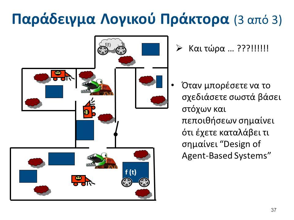 Παράδειγμα Λογικού Πράκτορα (3 από 3)  Και τώρα … ???!!!!!! 37 f(t) Όταν μπορέσετε να το σχεδιάσετε σωστά βάσει στόχων και πεποιθήσεων σημαίνει ότι έ