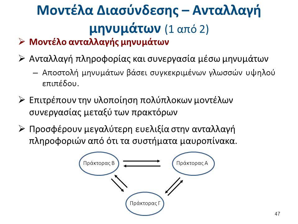 Μοντέλα Διασύνδεσης – Ανταλλαγή μηνυμάτων (1 από 2)  Μοντέλο ανταλλαγής μηνυμάτων  Ανταλλαγή πληροφορίας και συνεργασία μέσω μηνυμάτων – Αποστολή μηνυμάτων βάσει συγκεκριμένων γλωσσών υψηλού επιπέδου.