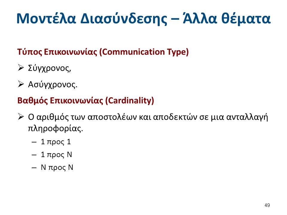 Μοντέλα Διασύνδεσης – Άλλα θέματα Tύπος Eπικοινωνίας (Communication Type)  Σύγχρονος,  Ασύγχρονος. Βαθμός Επικοινωνίας (Cardinality)  Ο αριθμός των
